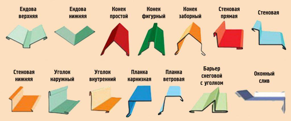 Доборные элементы для кровли Луганск